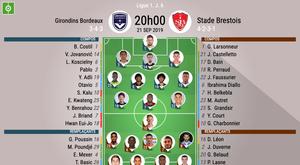 Compos officielles Bordeaux-Brest, Ligue 1, J.6, 21/09/2019, BeSoccer.