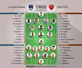 Compos officielles Bordeaux-Dijon, 21ème journée de Ligue 1, 20/01/2019. BeSoccer