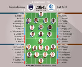 Compos officielles Bordeaux-La Gantoise, barrages Europa League, 30/08/2018. BeSoccer