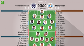Compos officielles Bordeaux-Montpellier, Ligue 1, J.2, 17/08/2019, BeSoccer.