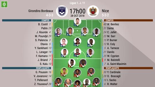 Compos officielles Bordeaux-Nice, J11, Ligue 1, 28/10/18. BeSoccer