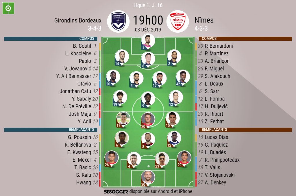 Le match interrompu par des supporters en colère — Bordeaux-Nîmes