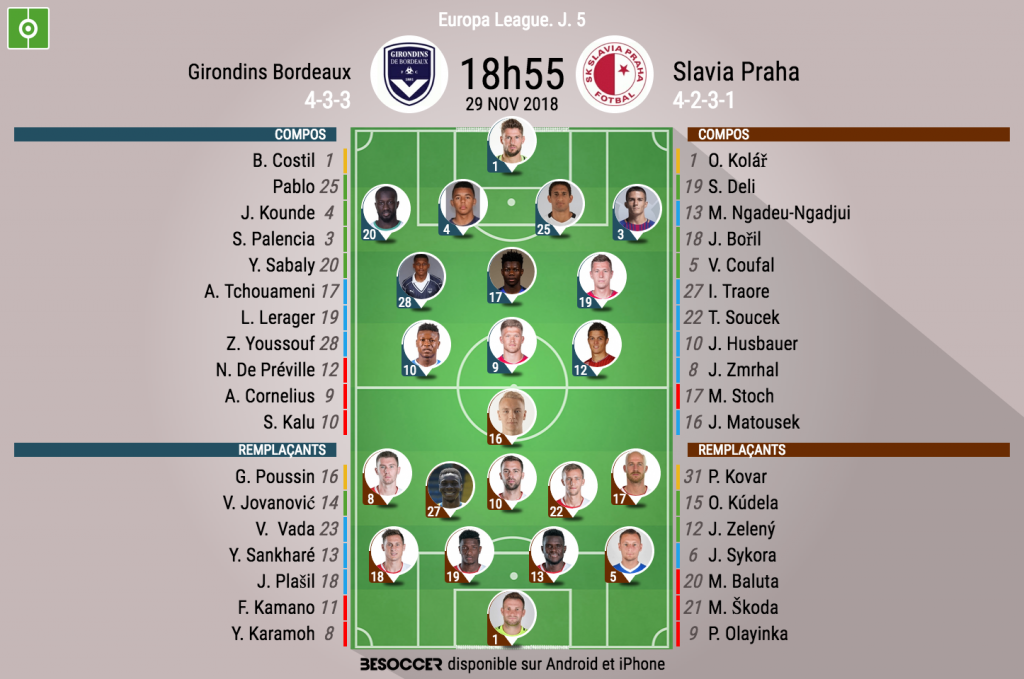 Compos officielles Bordeaux Slavia Prague J5 europa league 29/11/2018. BeSoccer
