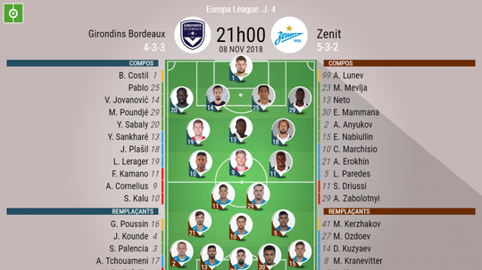 Compos officielles Bordeaux-Zenit, 4ème journée d'Europa League, 08/11/2018. BeSoccer