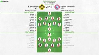 Compos officielles Borussia Dortmund - Bayern Munich, Supercoupe d'Allemagne, BeSoccer