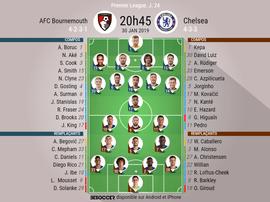 Compos officielles Bournemouth - Chelsea, J24, Premier League, 30/01/2019. Besoccer