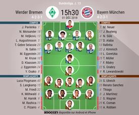 Compos officielles Brême-Bayern, 13ème journée de Bundesliga, 01/12/2018. BeSoccer