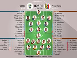 Compos officielles Brésil - Venezuela, J2, Copa América, 19/06/2019. Besoccer