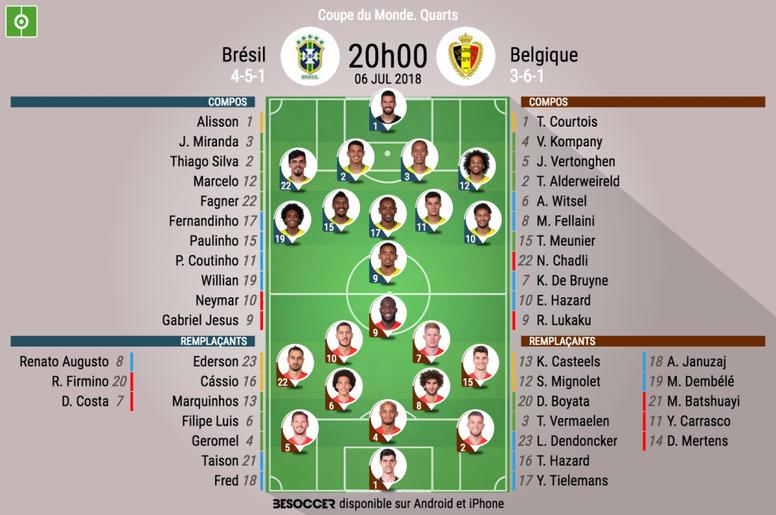 Compos officielles Brésil-Belgique, 1/4 de finale, Coupe du monde, 06/07/18. BeSoccer