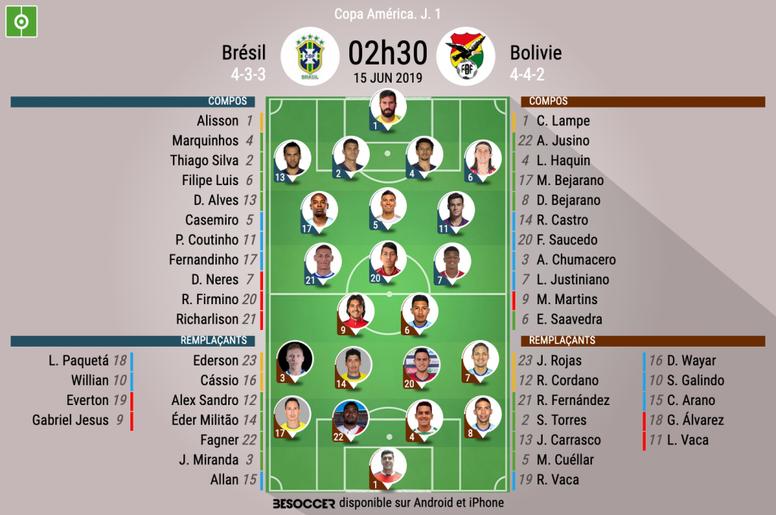 Compos officielles Brésil-Bolivie, Copa América, J.1, 15/06/2019, BeSoccer.