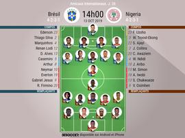 Les compos officielles du match amical entre le Brésil et le Nigéria. BeSoccer