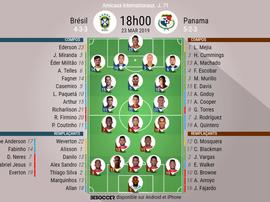 Compos officielles Brésil-Panama, Amical, 23/03/2019, BeSoccer.
