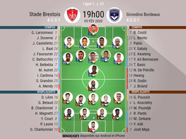 Compos officielles Brest-Bordeaux, Ligue 1, J.23, 05/02/2020, BeSoccer