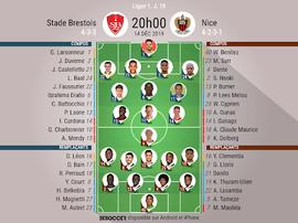 Compos officielles Brest-Nice. BeSoccer