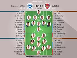 Compos officielles Brighton - Arsenal, J19, Premier League, 26/12/2018. Besoccer
