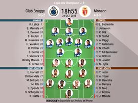 Compos officielles Bruges-Monaco, J3, Ligue des champions, 24/10/2018. BeSoccer