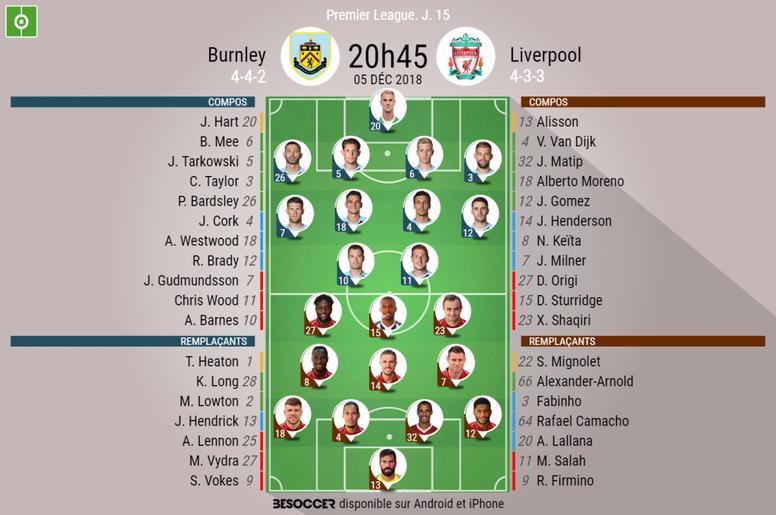 Compos officielles Burnley - Liverpool, J19, Premier League, 05/12/2018. Besoccer