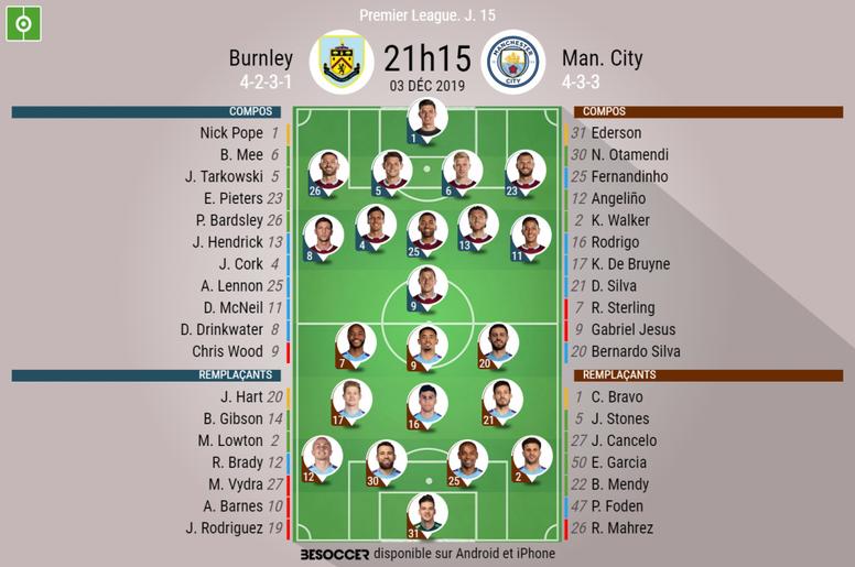 Compos officielles Burnley-City, Premier League, J15, 03/12/2019. BeSoccer