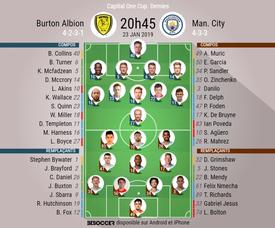 Compos officielles Burton-City, demi-finale retour de l'EFL Cup, 23/01/2019. BeSoccer