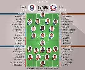 Compos officielles Caen-Lille, 20ème journée de Ligue 1, 11/01/2018. BeSoccer