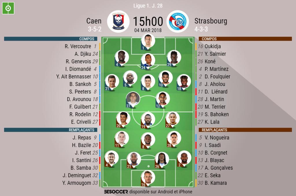 Ligue 1 : Caen s'impose face à Strasbourg