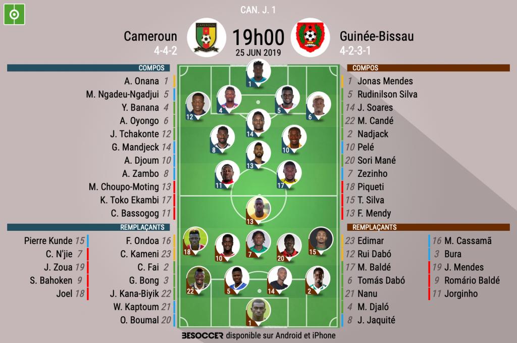 C'était le direct du Cameroun - Guinée-Bissau - BeSoccer