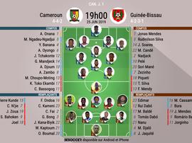 Compos officielles Cameroun - Guinée Bissau, J1, CAN, 25/06/2019. Besoccer