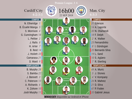 Compos officielles Cardiff - Manchester United, J6 22/09/2018. Besoccer