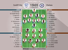 Compos officielles Cardiff-Chelsea, 32ème journée de l'édition 2018-19 de Premier League. BeSoccer