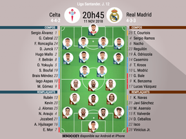 Compos officielles Celta Vigo-Real Madrid, J12, LaLiga, 11/11/18. BeSoccer