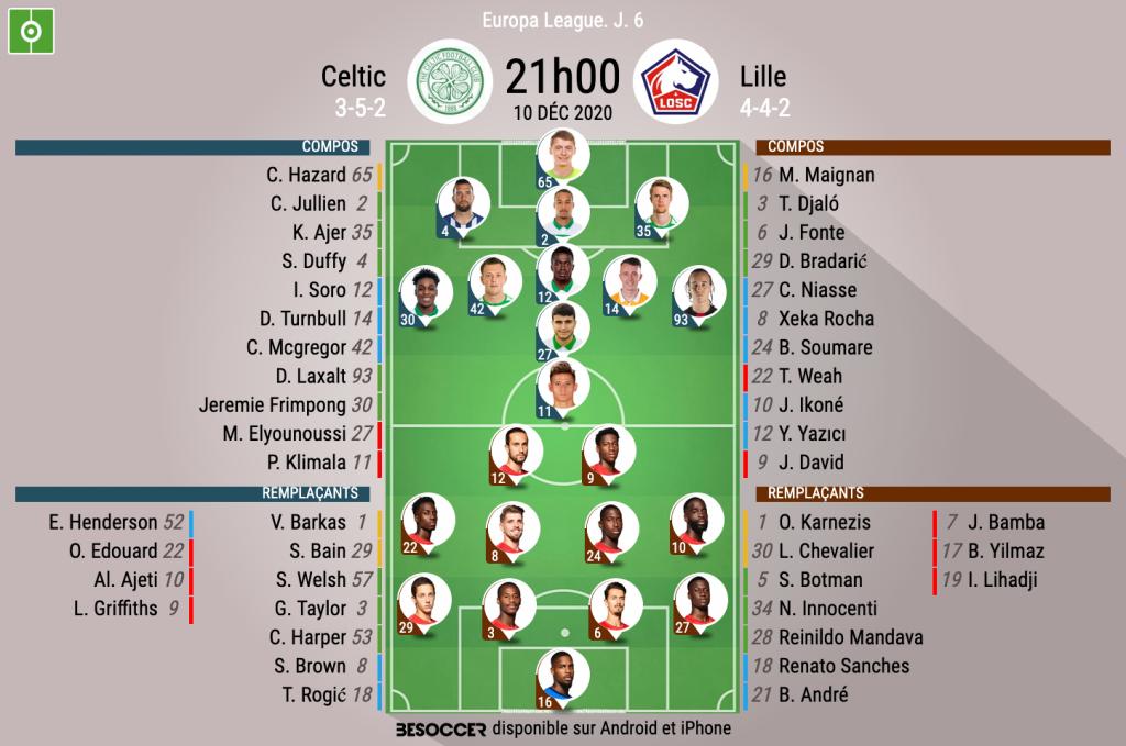 Celtic Glasgow - Lille : les compositions probables et les absents