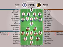 Compos officielles Chelsea - Wolves, Premier League,J20, 2021. BeSoccer