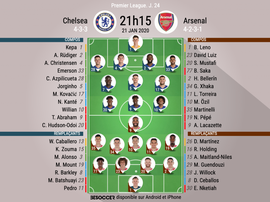 Compos officielles Chelsea-Arsenal, Premier League, J.24, 21/01/2020, BeSoccer