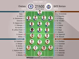 Compos officielles Chelsea-BATE Borisov, 3ème journée de l'édition 2018-19 d'Europa League. BeSoccer