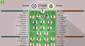 Compos officielles Chelsea-Burnley, Premier League, J.35, 22/04/2019, BeSoccer.