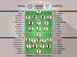 Compos officielles Chelsea-Cardiff, J5, Premier League, 15/09/18. BeSoccer