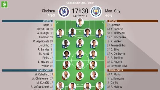 Compos officielles Chelsea-Man City, Finale EFL Cup, 24/02/2019, BeSoccer