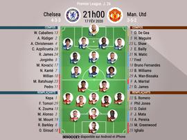 Compos officielles Chelsea-Manchester United, Premier League, J.26, 17/02/2020, BeSoccer