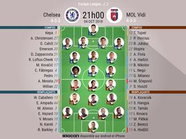 Compos officielles Chelsea-MOL Vidi, 2ème journée d'Europa League, 04/10/2018. BeSoccer