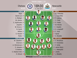 Compos officielles Chelsea-Newcastle, 22ème journée de Premier League, 12/01/2019. BeSoccer