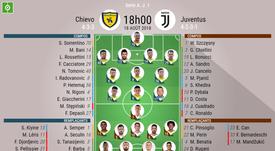 Compos officielles Chievo-Juventus, 1ère journée de la saison 18-19 de Serie A, 18/08/2018. BeSoccer