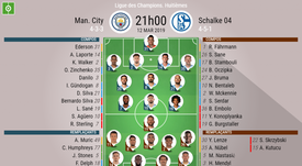 Compos officielles City - Schalke 04, 1/8 retour, Champions League, 13/03/2019. Besoccer