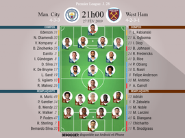 Compos officielles City - West Ham, J28, Premier League, 27/02/2019. Besoccer