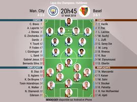 Les compos officielles du match de Ligue des champions entre City et Bâle. BeSoccer