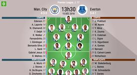 Compos officielles City-Everton, J17, Premier League 15/12/18. BeSoccer