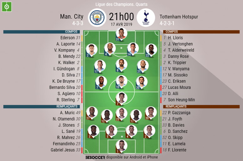 Compos officielles City-Tottenham, 1/4 de finale retour de l'édition 2018-19 de C1. BeSoccer