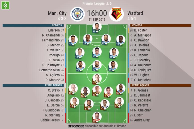 Les compos officielles du match de Premier League entre Manchester City et Watford. BeSoccer