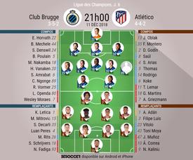 Compos officielles Club Brugge-Atletico, 6ème journée de Ligue des champions, 11/12/2018. BeSoccer