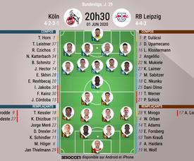 Les compos officielles du match de Bundesliga entre Cologne et Leipzig. BeSoccer