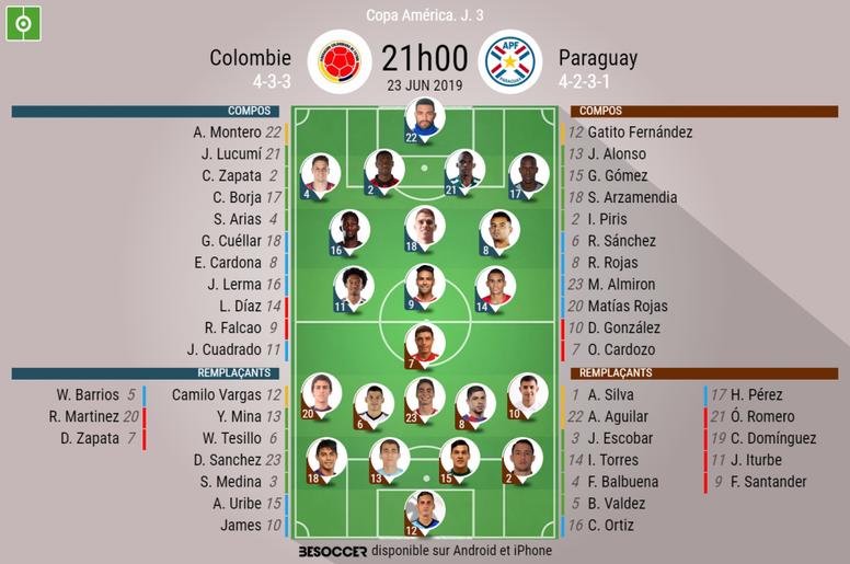 Sigue el directo del Colombia-Paraguay. BeSoccer